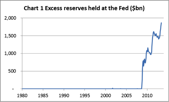 Excess reserves held