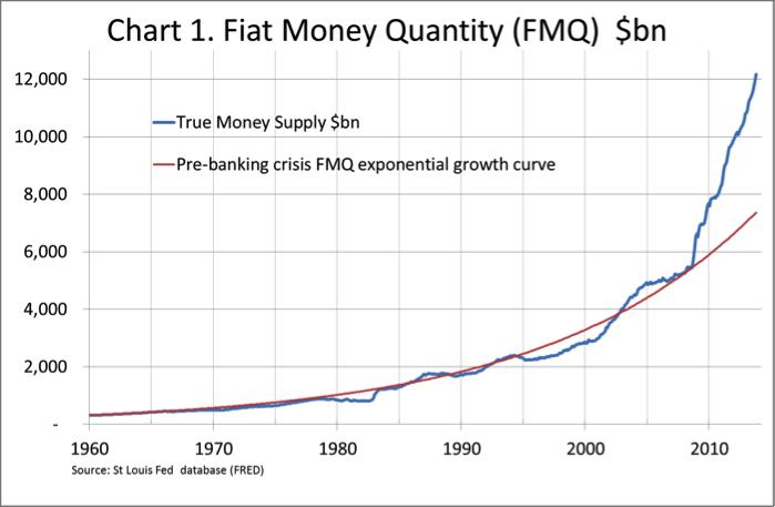 FMQ Chart1 181113
