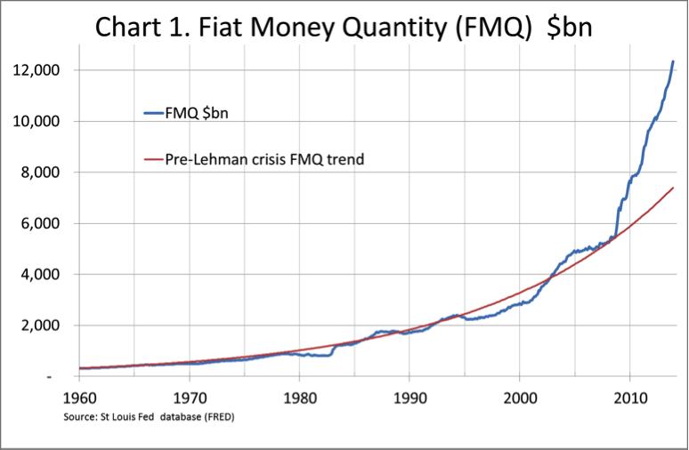 FMQ Chart1 201213