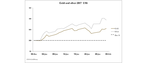Feb 3 2017 Goldmoney Market Report 1