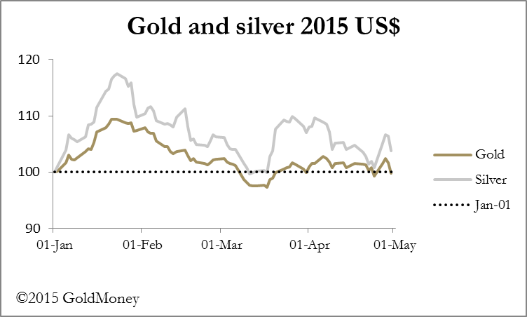 GoldMoney gold and silver 2015 S