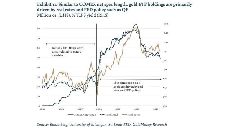 Gold ETF-01