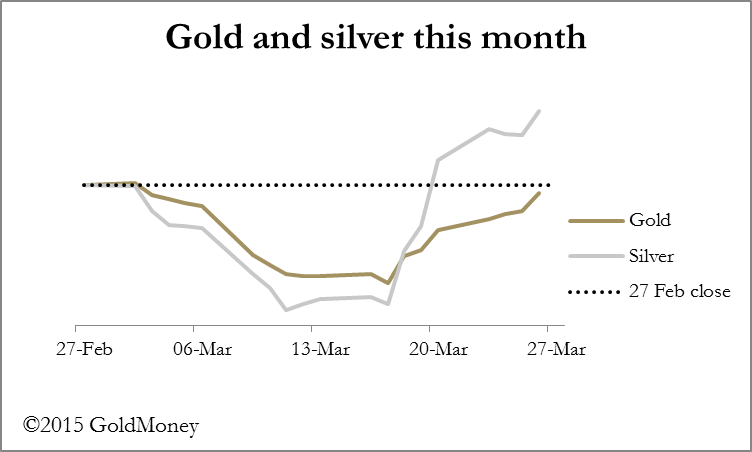 Gold Silver this month