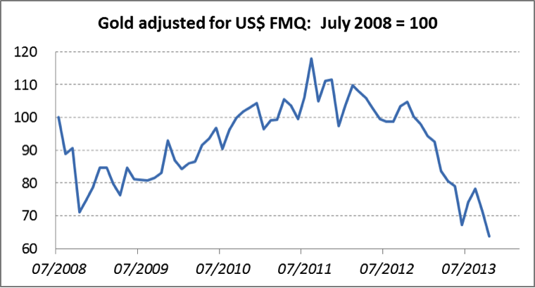 Gold adjusted 201213