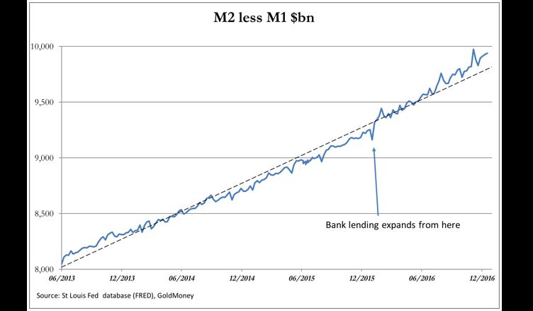 M1 M2 supply