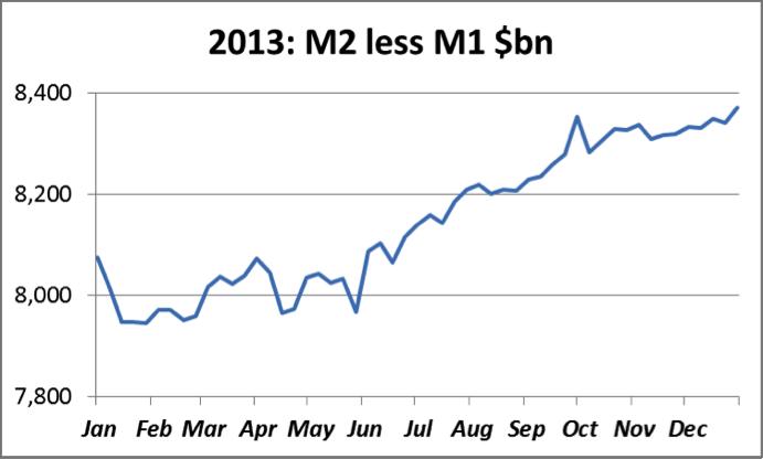 M2-less-M1
