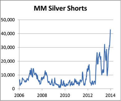 MM Silver Shorts 09062014