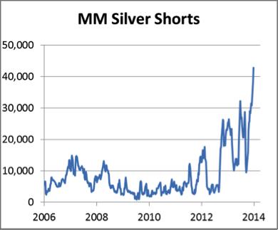 MM Silver Shorts 09062014
