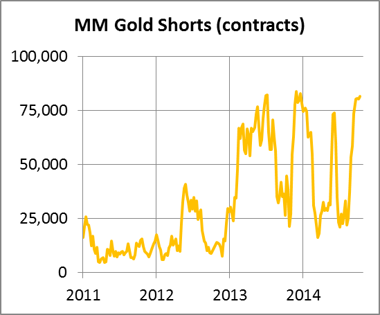 MM Gold Shorts 24102014