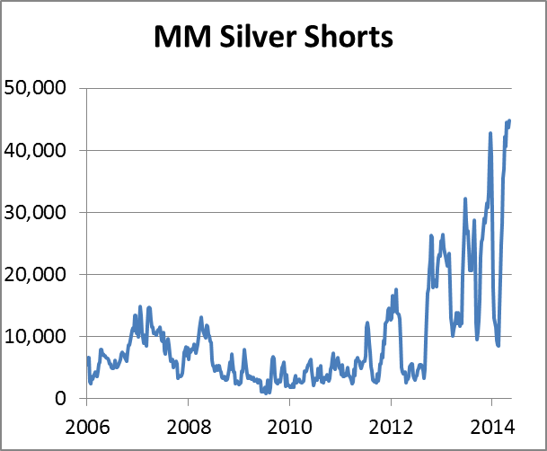 MM Silver shorts 24102014