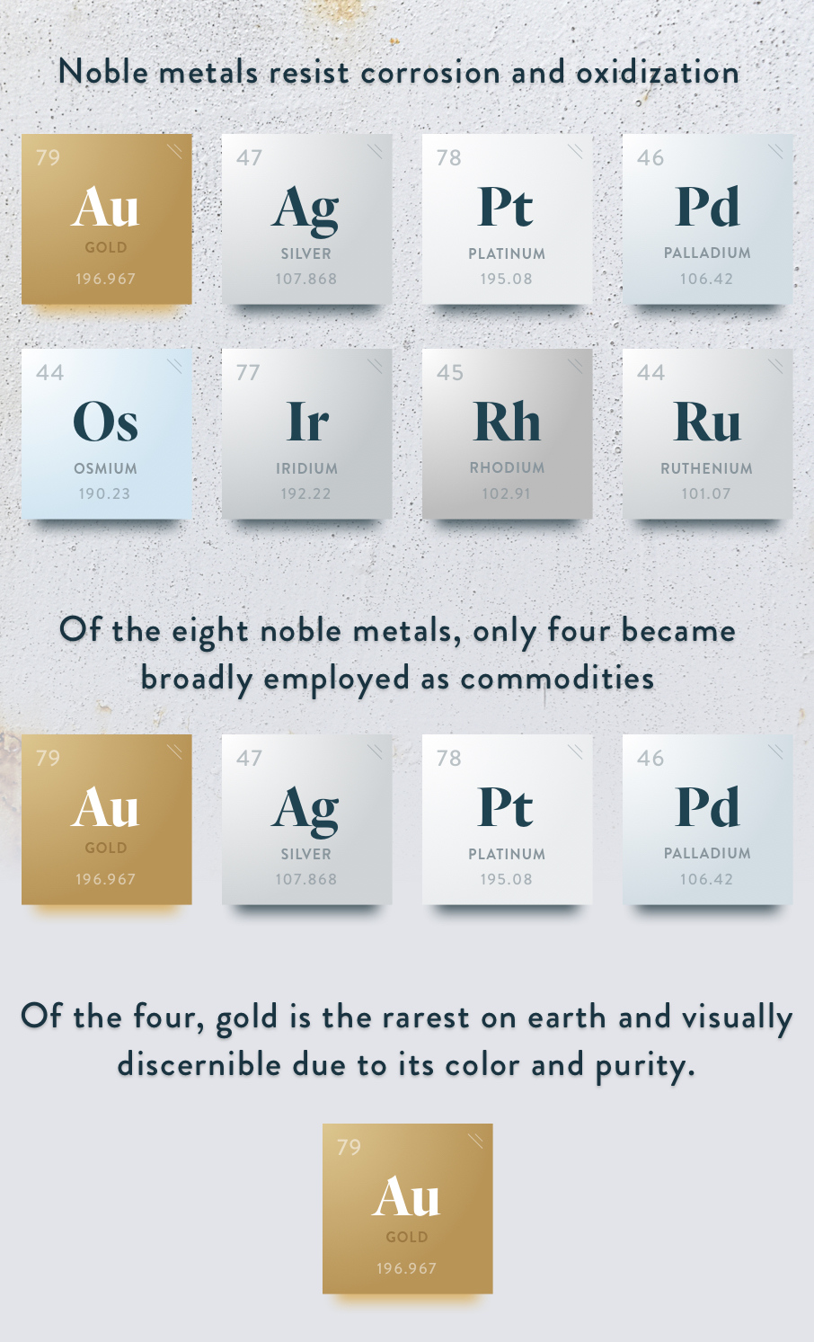 eight noble metals