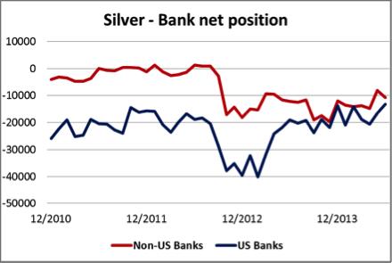Silver Bank net 09062014