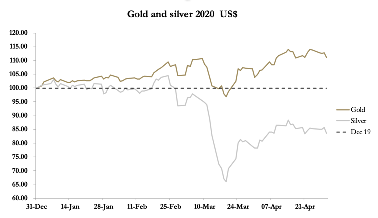 goldmoney 23
