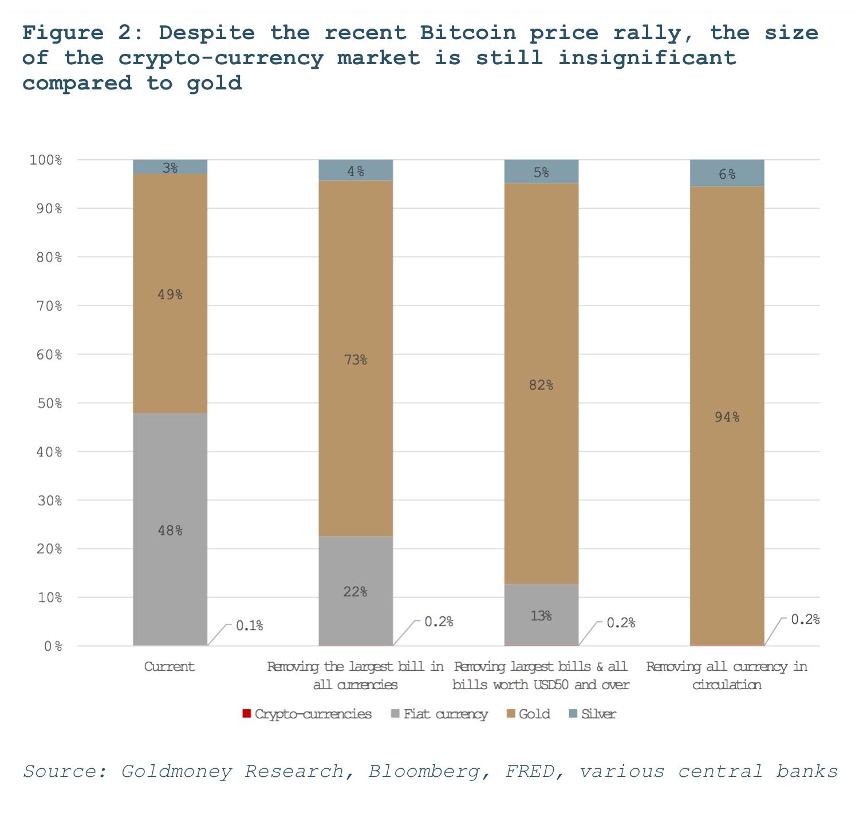 bitcoin market size full