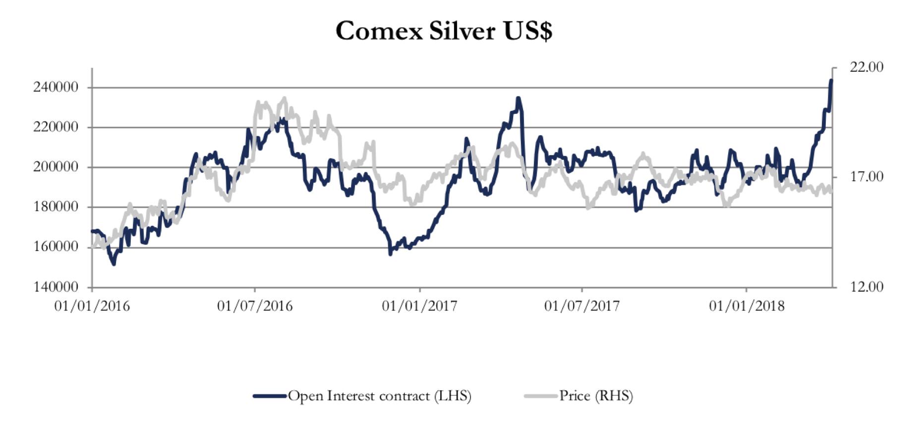 comex silver us