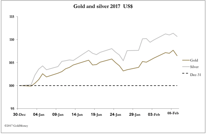feb 10 gold vs silver