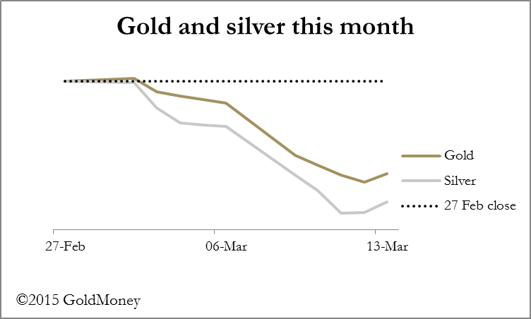 gold and silver this month