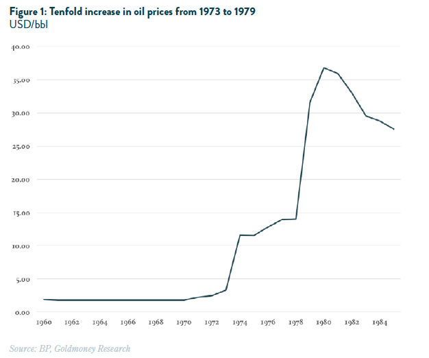 oil price increases from 1973 to 1979